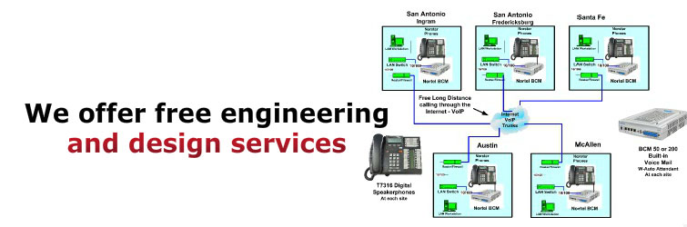 Phone System Help and Services